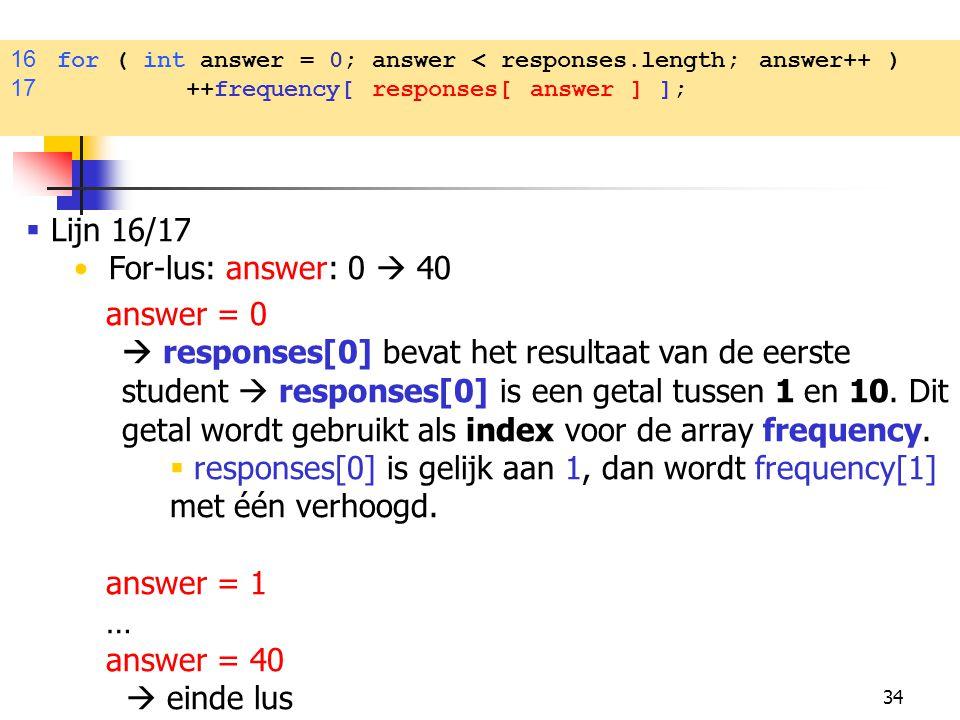 responses[0] is gelijk aan 1, dan wordt frequency[1] met één verhoogd.